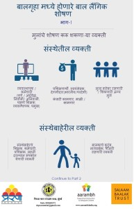 InstitutionalAbuse1-Marathi (4)