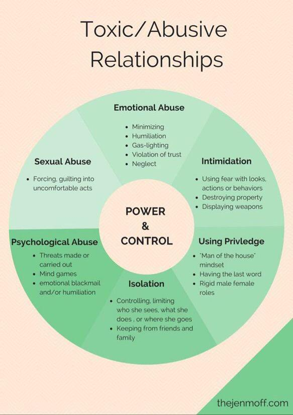 Understanding & Discussing Healthy Relationships in the Classroom